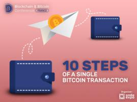 Jean, coffee, and Bitcoins: 10 steps of a single crypto transaction